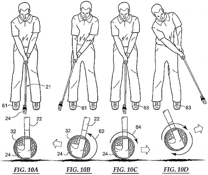 Correct Putting Stroke